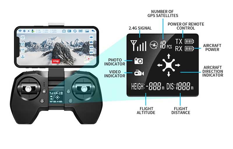 Дисплей със изобразени данни за дрона в реално време